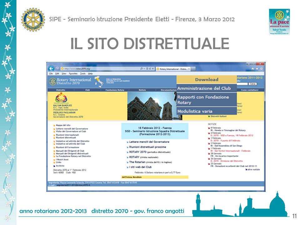 SIPE - Seminario Istruzione Presidente Eletti - Firenze, 3 Marzo 2012 12 IL SITO DISTRETTUALE