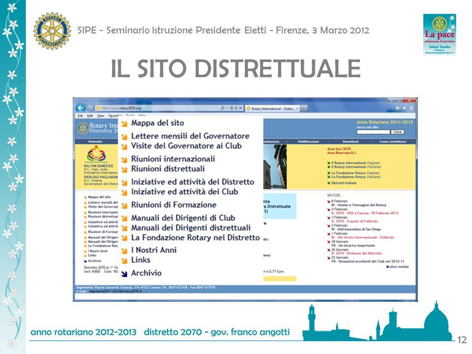 SIPE - Seminario Istruzione Presidente Eletti - Firenze, 3 Marzo 2012 13 IL SITO DISTRETTUALE