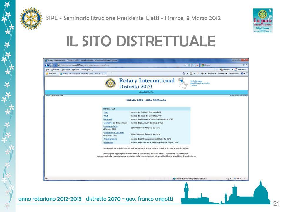 SIPE - Seminario Istruzione Presidente Eletti - Firenze, 3 Marzo 2012 22 IL SITO DISTRETTUALE