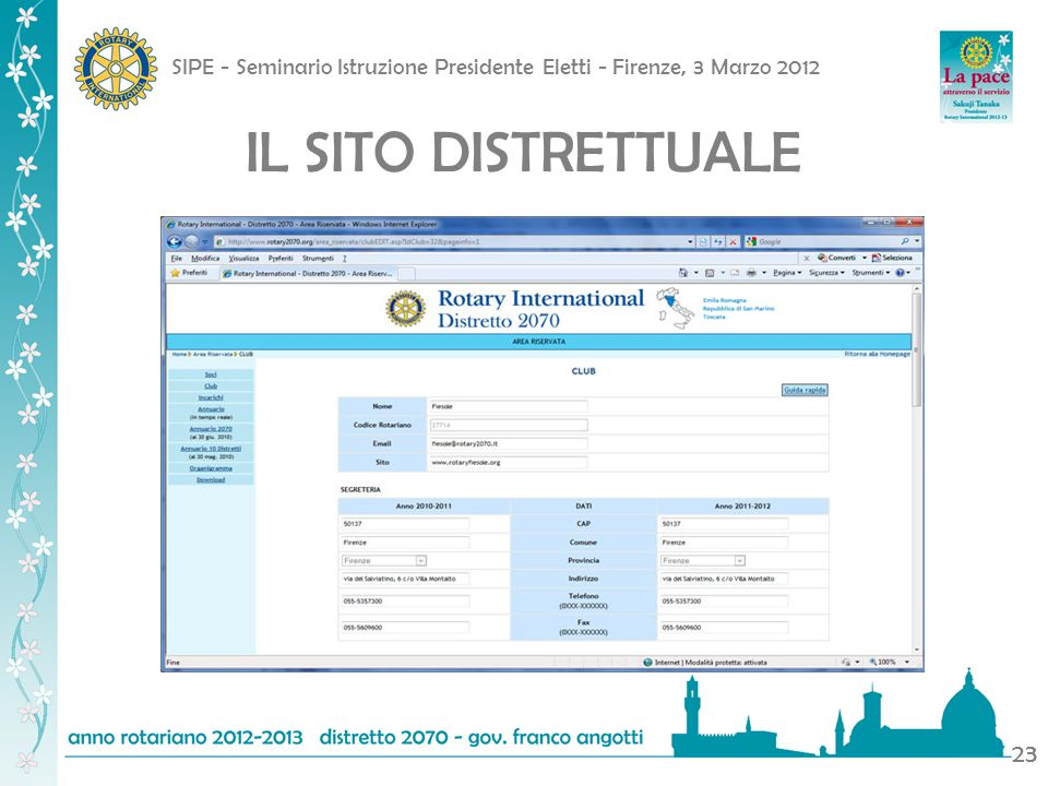 SIPE - Seminario Istruzione Presidente Eletti - Firenze, 3 Marzo 2012 24 IL SITO DISTRETTUALE