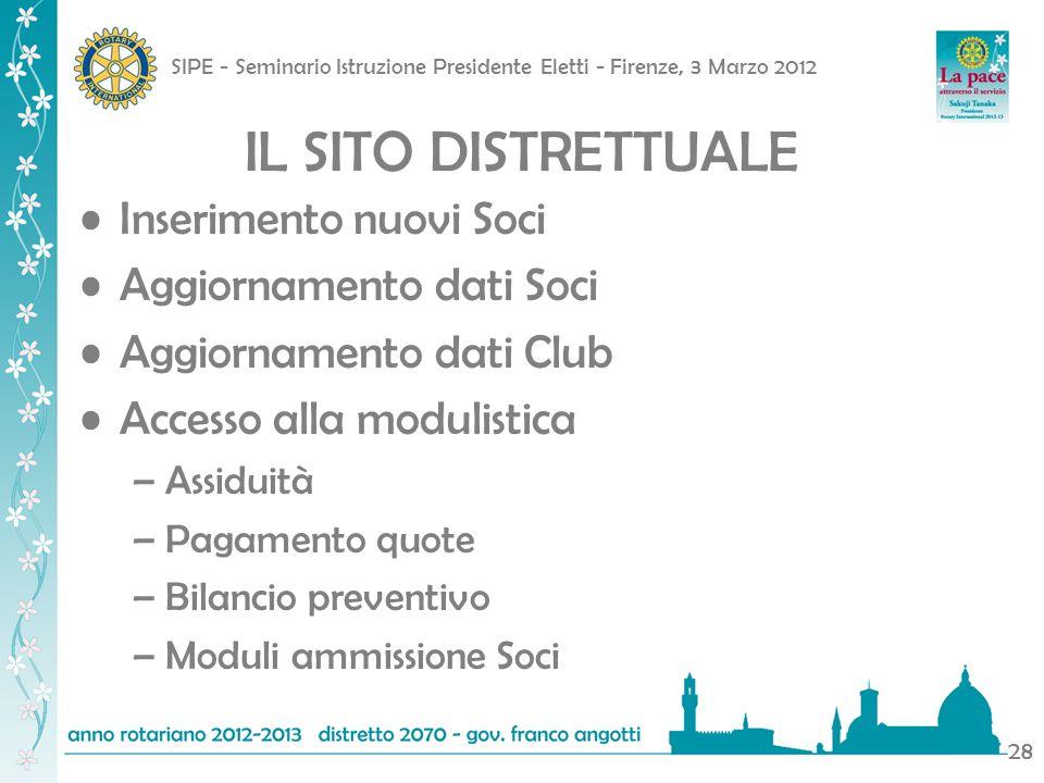 SIPE - Seminario Istruzione Presidente Eletti - Firenze, 3 Marzo 2012 29 Il sito del Rotary International