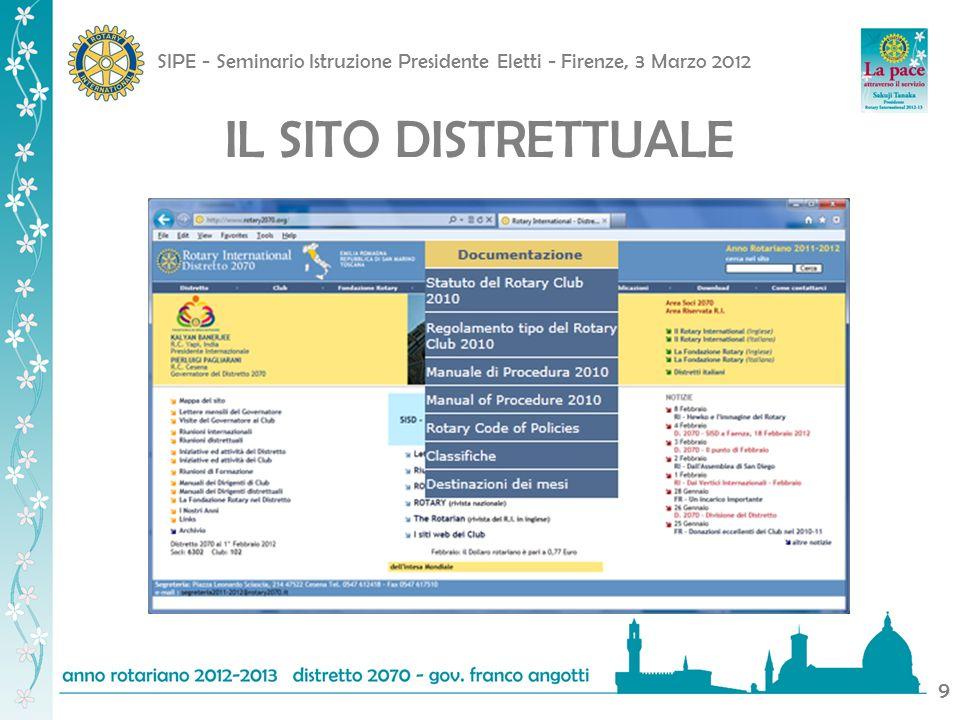 SIPE - Seminario Istruzione Presidente Eletti - Firenze, 3 Marzo 2012 10 IL SITO DISTRETTUALE