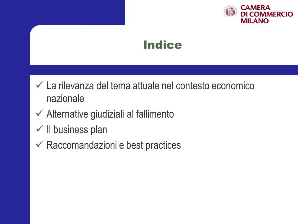La rilevanza del tema attuale nel contesto economico nazionale Alternative giudiziali al fallimento Il business plan Raccomandazioni procedurali