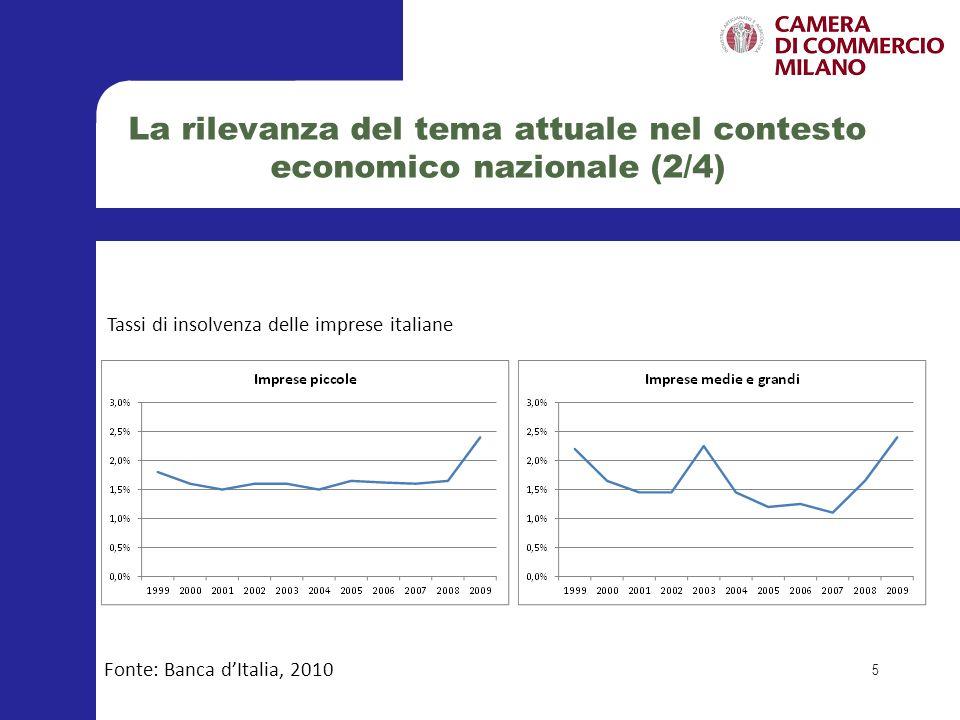 I dati mostrano uno stato di difficoltà del settore industriale italiano.
