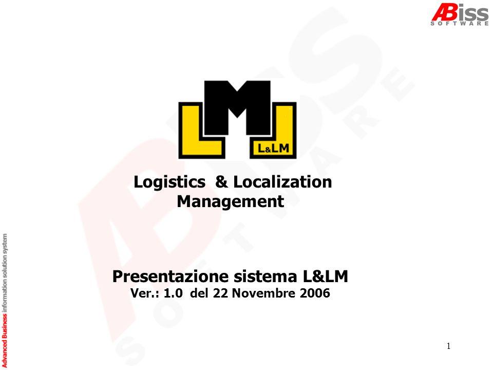 2 Agenda: Riorganizzare lazienda; Ottimizzare la logistica; Ottimizzare lazienda;