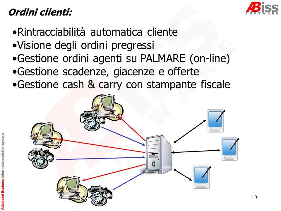 11 Scheda cliente: Anagrafica cliente Orari e giorni di consegna Localizzazione e assegnazione giro consegna