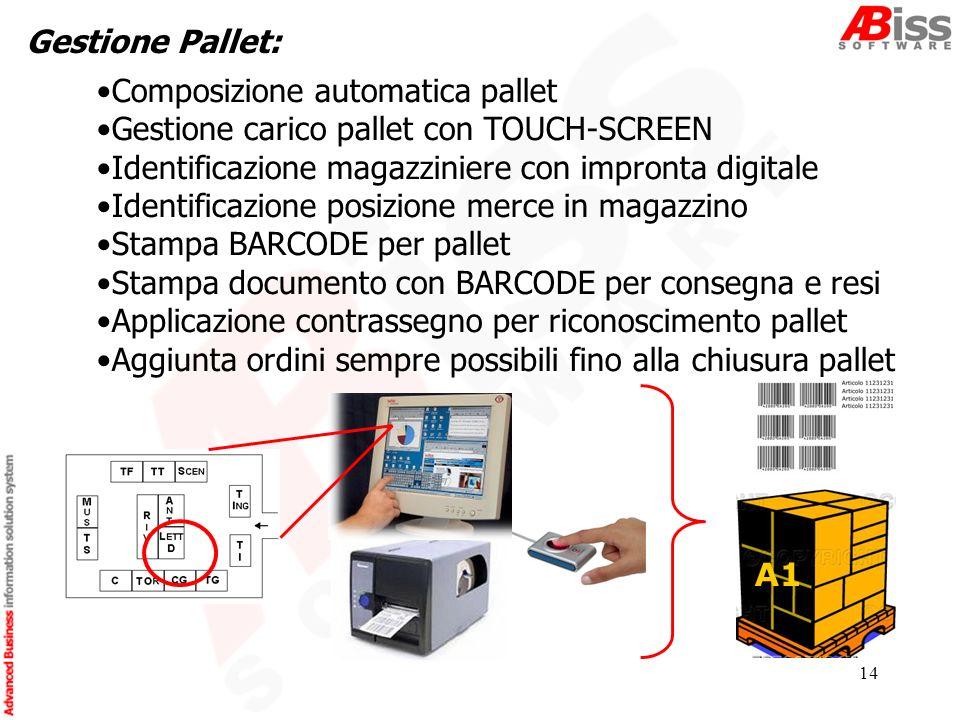 15 Gestione Consegne: Elenco clienti su palmare Identificazione pallet/cliente con etichetta/laser In questo momento lordine è chiuso definitivamente A1