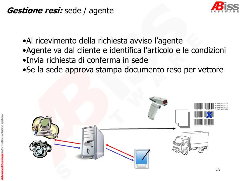 19 Firenze PadovaMilano Centralizzazione dei magazzini e definizione delle zone di vendita