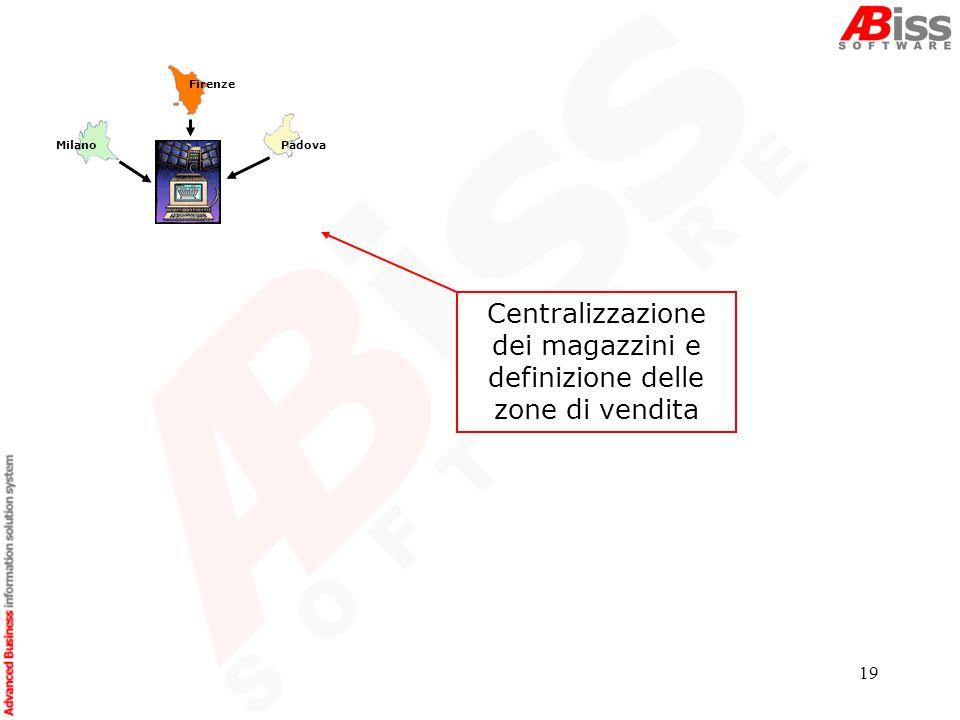 20 Padova Generazione dei listini, offerte, contratti ecc.. Firenze Milano