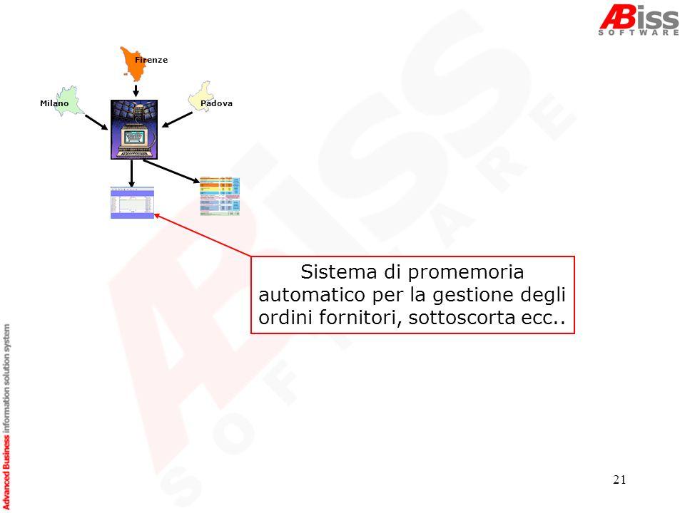 22 Padova Automatizzazione invio ordini (fax o mail) Firenze Milano