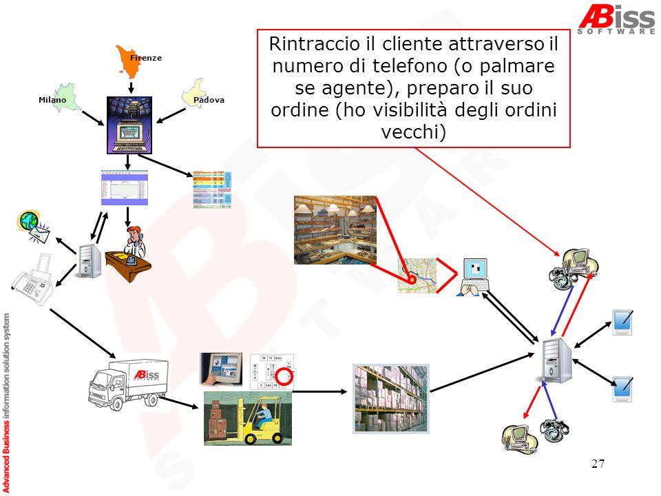 28 Padova Il sistema mi organizza il pallet, riconosco il magazziniere, localizzo la merce a magazzino, stampo le etichette per il riconoscimento del pallet e per i resi.