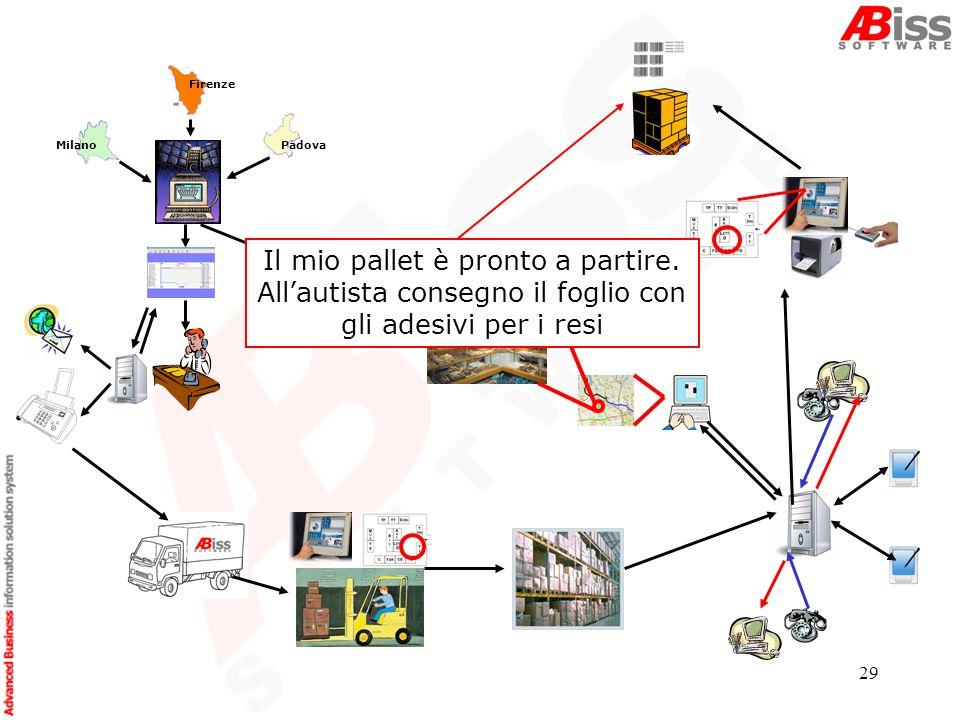 30 Padova Attraverso il sistema di localizzazione lautista sa dove andare a consegnare la merce, volendo posso sapere anche dovè il camion durante il girono Firenze Milano GPS