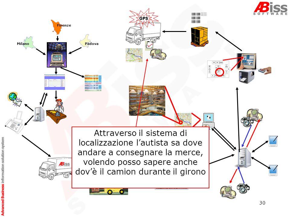 31 Padova Posso inviare SMS che avvisa dellarrivo del vettore.