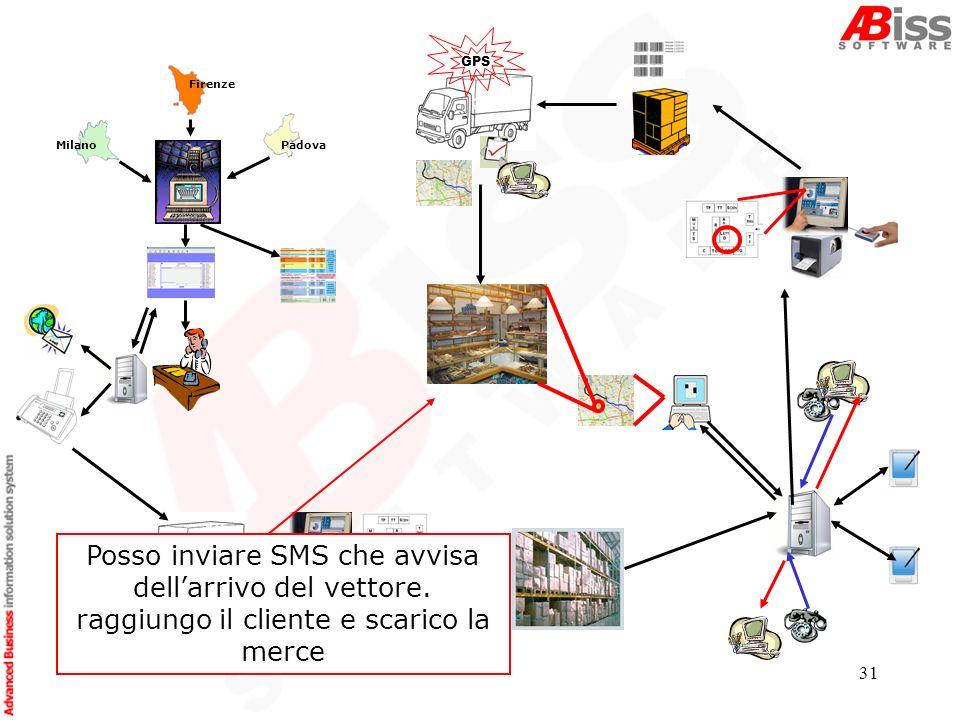 32 Padova In caso di reso spunto la Qta dellarticolo che torna sul foglio di consegna X Firenze Milano GPS