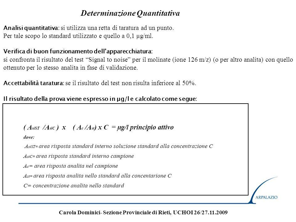 METOLACLOR METAZACLOR PENDIMETALIN EPTACLORO EPOSSIDO PROCIMIDONE α- ENDOSULFAN β- ENDOSULFAN FENAMIFOS DIELDRIN OXADIXIL BENFURACARB p,p-DDD DICLORVOS DESETILATRAZINA TRIFLURALIN SIMAZINA ATRAZINA γ -HCH ( lindano ) TERBUTILAZINA METOBROMURON METRIBUZIN ALACLOR METALAXIL TERBUTRINA LINURON POZZI/POTABILI Risultati (anni 2005-2006-2007-2008-2009): nella Provincia di Rieti soltanto un pozzo è risultato positivo alla presenza dei pesticidi sottolineati.