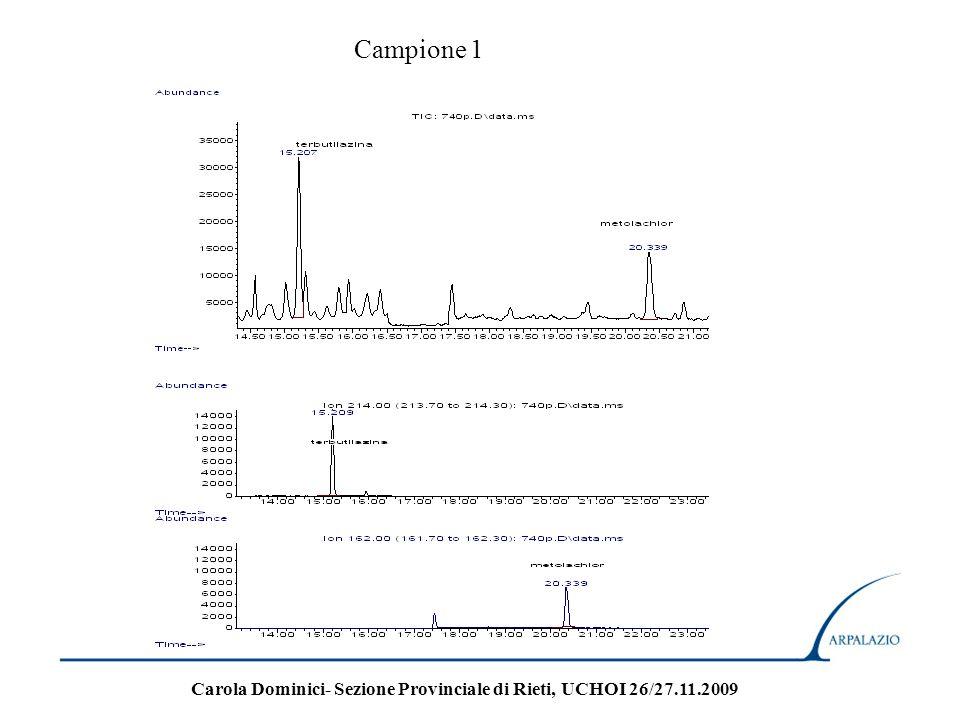 Campione 2 Carola Dominici- Sezione Provinciale di Rieti, UCHOI 26/27.11.2009