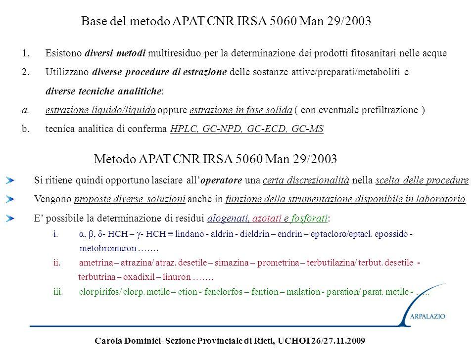 Metodo ufficiale di prova MU RI 217 basato su APAT CNR IRSA 5060 Man 29/2003 Determinazione quantitativa multiresiduo dei principi attivi elencati: Carola Dominici- Sezione Provinciale di Rieti, UCHOI 26/27.11.2009