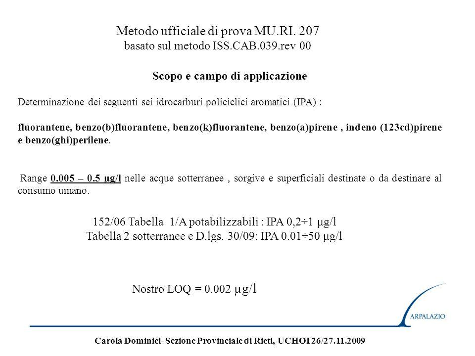 Estrazione liquido/liquido in imbuto separatore con DCM Estratto viene purificato su TLC con gel di silice se poi analizzato con GC-FID Estratto non viene purificato se analizzato in GC-MS; viene portato a secchezza, a bassa temperatura e sotto azoto, e ripreso con soluzione isoottanica di standard interno.