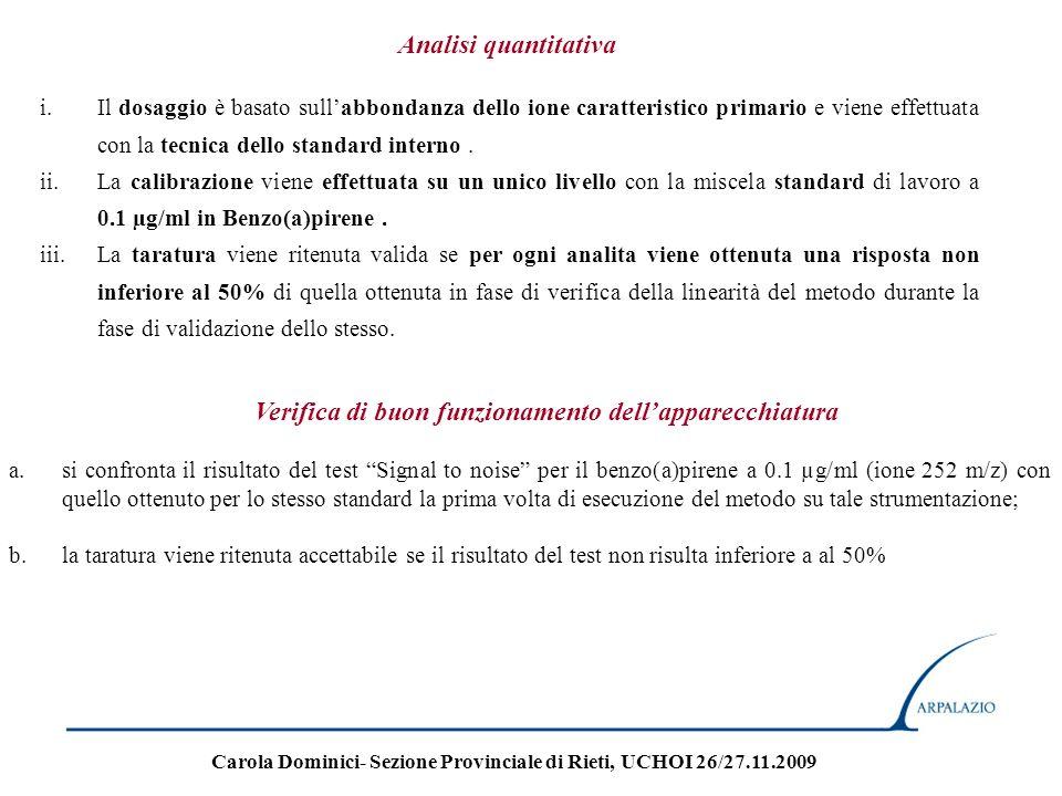Determinazione quantitativa Calcolo ed espressione dei risultati Per il calcolo della concentrazione del singolo IPA nel campione dacqua si applica la seguente formula: R.