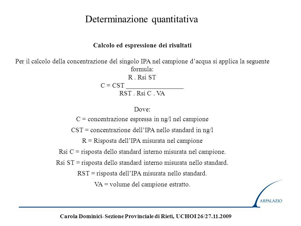 St IPA ciascuno a 0.1 µg/ml 1-2 benzo(b)+(k)fluorantene; 3 benzo(a)pirene; SI perilene d 12 ; 4 indeno(123cd)pirene; 5 benzo (ghi)perilene Carola Dominici- Sezione Provinciale di Rieti, UCHOI 26/27.11.2009