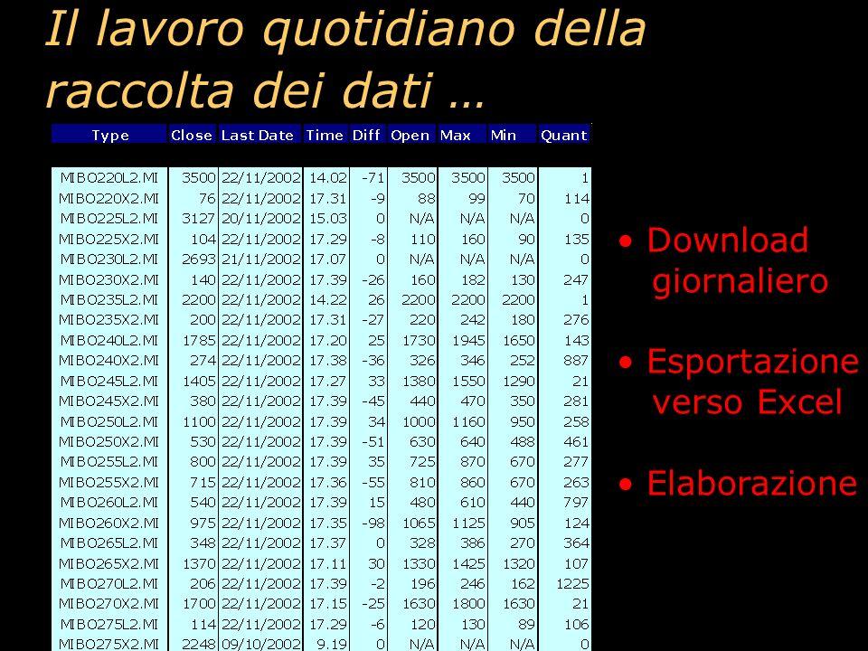 Il lavoro quotidiano della raccolta dei dati … Download giornaliero Esportazione verso Excel Elaborazione