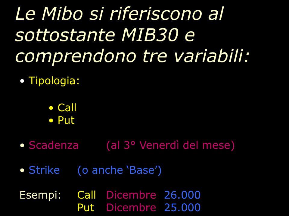 Le Mibo si riferiscono al sottostante MIB30 e comprendono tre variabili: Tipologia: Call Put Scadenza(al 3° Venerdì del mese) Strike(o anche Base) Esempi:CallDicembre26.000 PutDicembre25.000