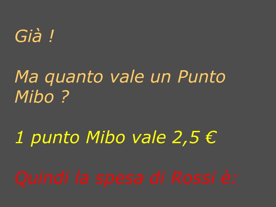 Già ! Ma quanto vale un Punto Mibo ? 1 punto Mibo vale 2,5 Quindi la spesa di Rossi è: