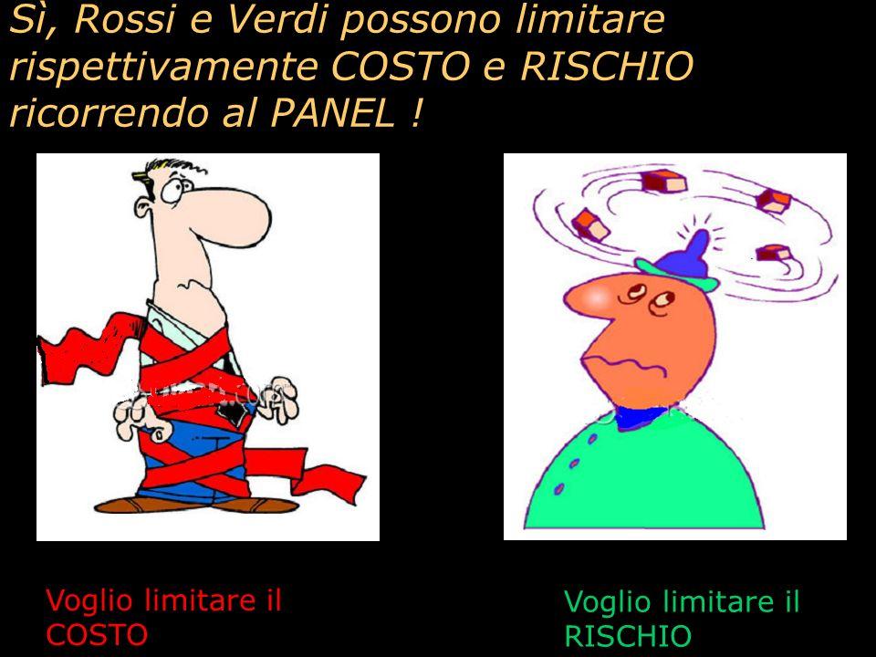 Sì, Rossi e Verdi possono limitare rispettivamente COSTO e RISCHIO ricorrendo al PANEL .