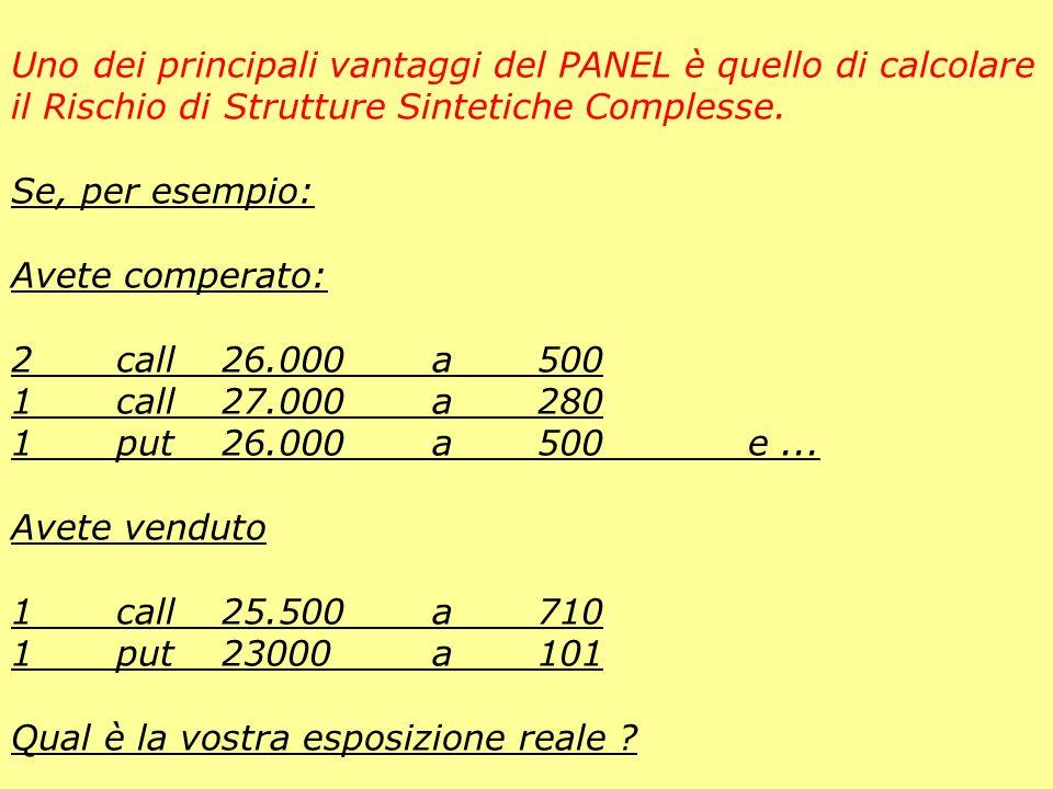 Uno dei principali vantaggi del PANEL è quello di calcolare il Rischio di Strutture Sintetiche Complesse.