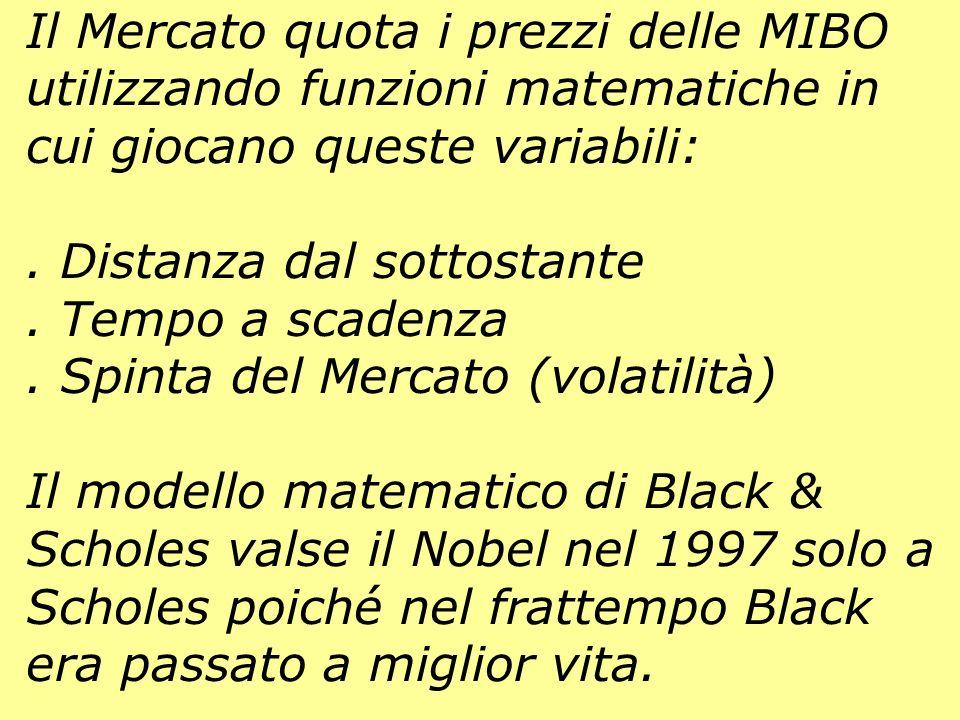 Call ITM ATM OTM Dicembre 2002 Il Mercato quota i prezzi delle MIBO utilizzando funzioni matematiche in cui giocano queste variabili:.