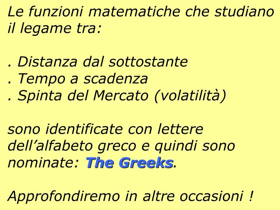 Call ITM ATM OTM Dicembre 2002 The Greeks Le funzioni matematiche che studiano il legame tra:.