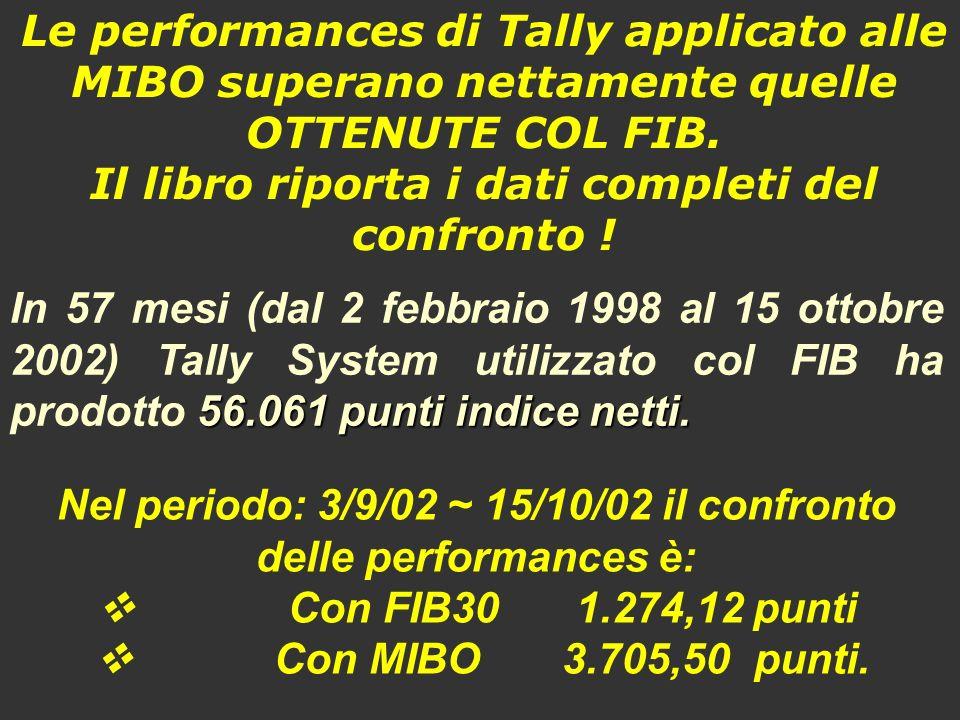 Le performances di Tally applicato alle MIBO superano nettamente quelle OTTENUTE COL FIB.