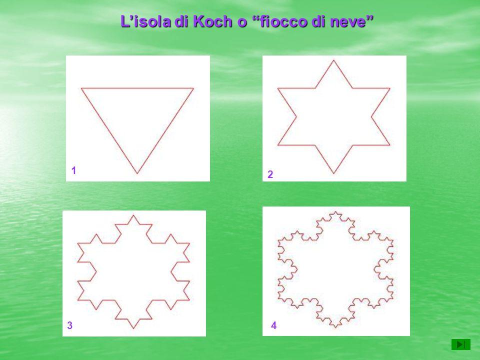 Il perimetro della figura, che ha 12 lati, è i 4/3 di quello del triangolo originale Il passo successivo consiste nellaggiungere altri 12 triangoli più piccoli nel centro di ogni lato della stella Anche se il contorno ha perimetro infinito la figura circoscrive un area finita : è 8/5 di quella del triangolo di partenza Dato un triangolo equilatero di lato unitario: inserire al centro di ciascun lato un nuovo triangolo equilatero di lato pari a un terzo del lato assegnato e poi cancelliamo la base di ciascuno di questi tre nuovi triangoli.