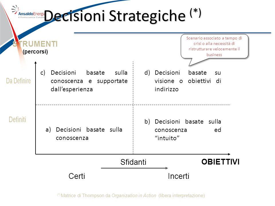 Management Key factors 1.Leadership 2.Customer oriented 3.Semplicity 4.People
