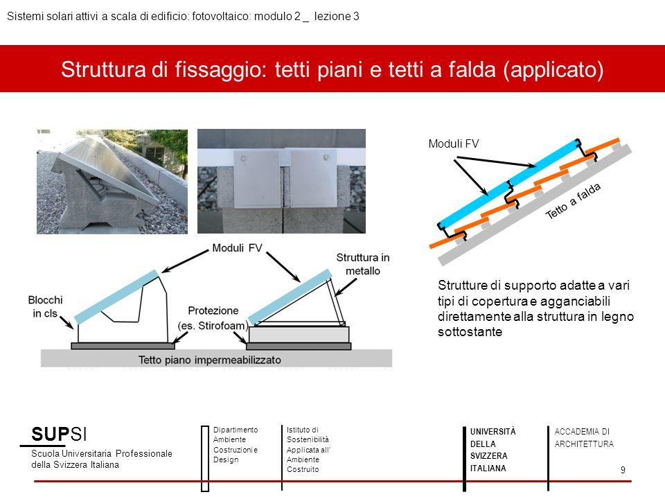 Struttura di fissaggio: tetti piani e tetti a falda (integrato) SUPSI Scuola Universitaria Professionale della Svizzera Italiana Dipartimento Ambiente Costruzioni e Design Istituto di Sostenibilità Applicata all Ambiente Costruito 10 UNIVERSITÀ DELLA SVIZZERA ITALIANA ACCADEMIA DI ARCHITETTURA Sistemi solari attivi a scala di edificio: fotovoltaico: modulo 2 _ lezione 3 Building integrated Photovoltaics