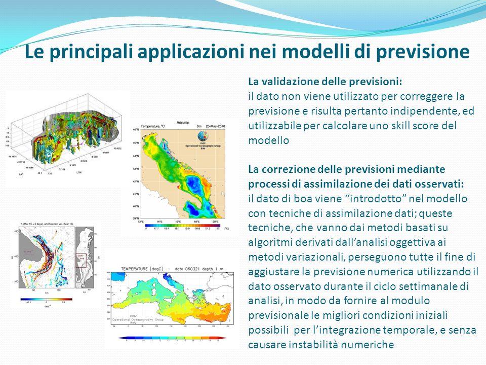 Controllo di qualità in tempo reale delle previsioni con boe fisse BOA-S1/(Adriatic Forecasting System) : parametri confrontati Temperatura Salinità Correnti Si calcolano i bias e lerrore quadratico medio