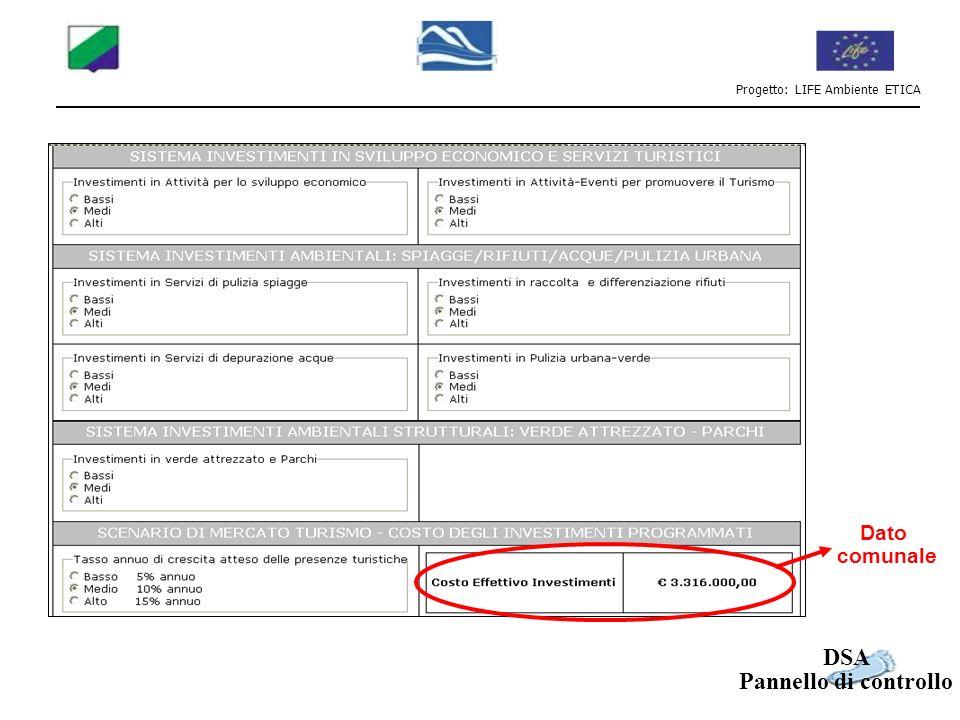 Progetto: LIFE Ambiente ETICA DSA Simulazione su Silvi Investimenti: alti su tutte le leve (1) Spesa: 4.743.000 euro Δ flussi turistici 34.920 Δ occupazione 875