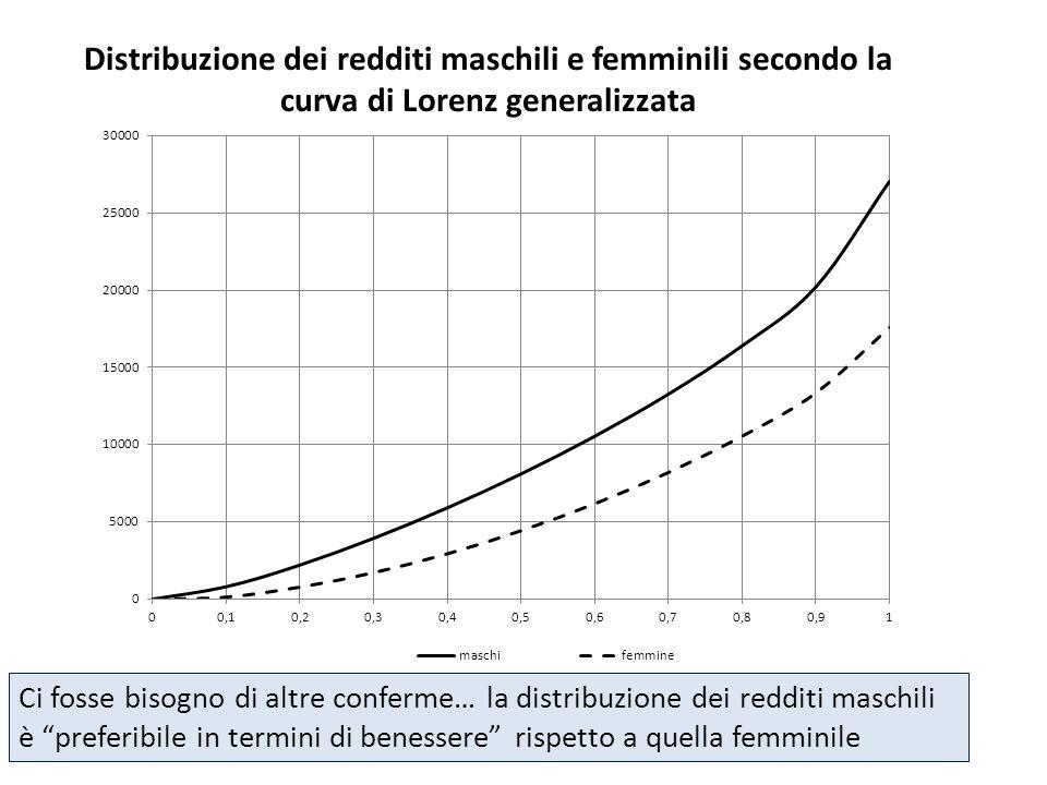 Sulle disuguaglianze detà La distribuzione dei redditi medi per classe detà mostra il forte differenziale esistente tra le fasce detà più giovani e quelle più mature.