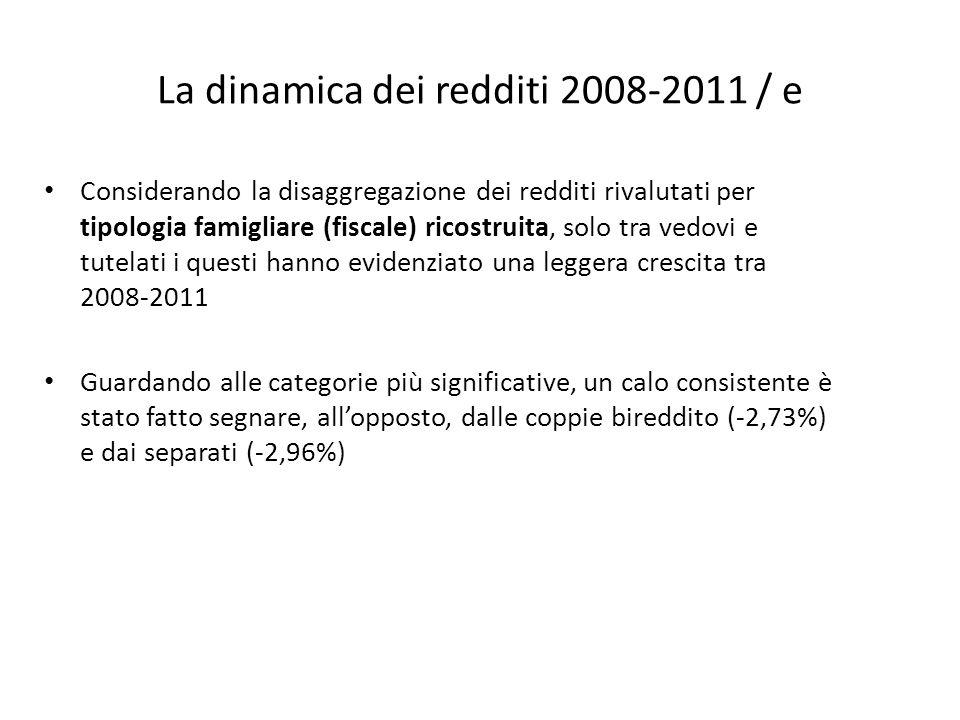 Reddito medio per tipologia famigliare (fiscale)* 2008 2011 Δ rivalutati: -1,99 * Valori rivalutati