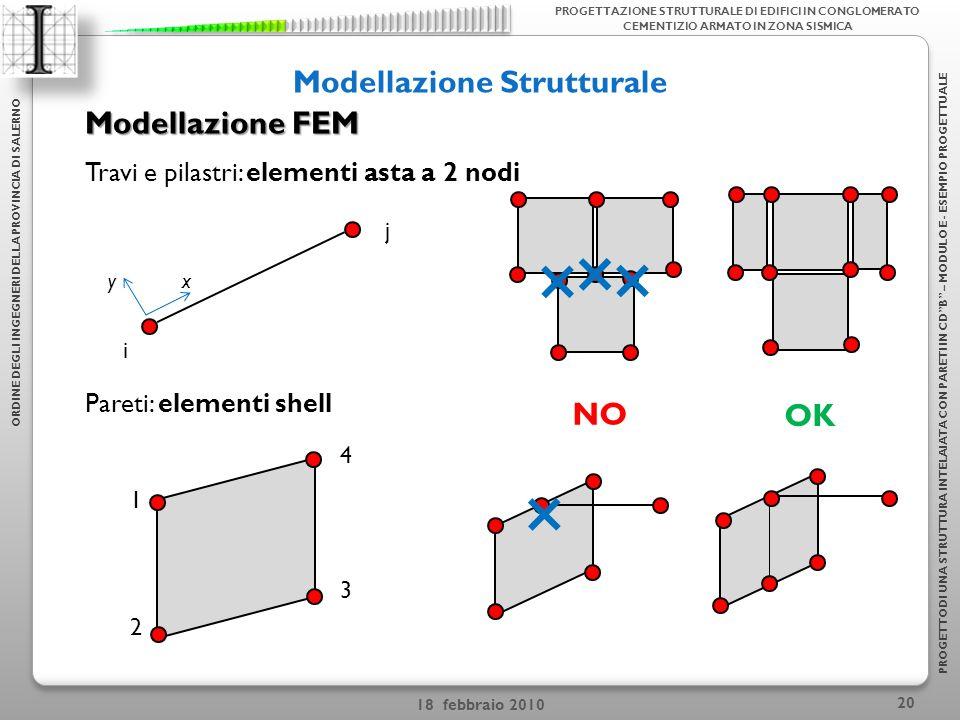 18 febbraio 2010 21 Modellazione Strutturale ORDINE DEGLI INGEGNERI DELLA PROVINCIA DI SALERNO PROGETTODI UNA STRUTTURA INTELAIATA CON PARETI IN CDB – MODULO E - ESEMPIO PROGETTUALE PROGETTAZIONE STRUTTURALE DI EDIFICI IN CONGLOMERATO CEMENTIZIO ARMATO IN ZONA SISMICA Metodi di Analisi Metodi di Analisi (§ 7.3) = 3.6