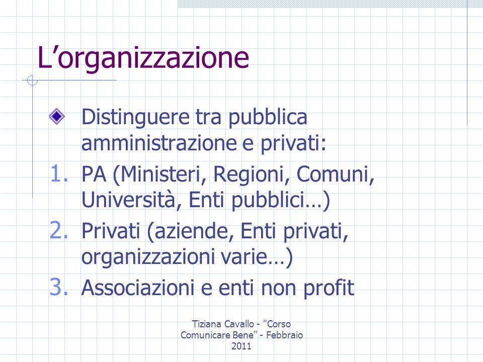 Tiziana Cavallo - Corso Comunicare Bene - Febbraio 2011 Lorganizzazione Fondamentale è la conoscenza approfondita della struttura e della missione dellorganizzazione Indispensabile confrontarsi con i vertici per definire una strategia di comunicazione