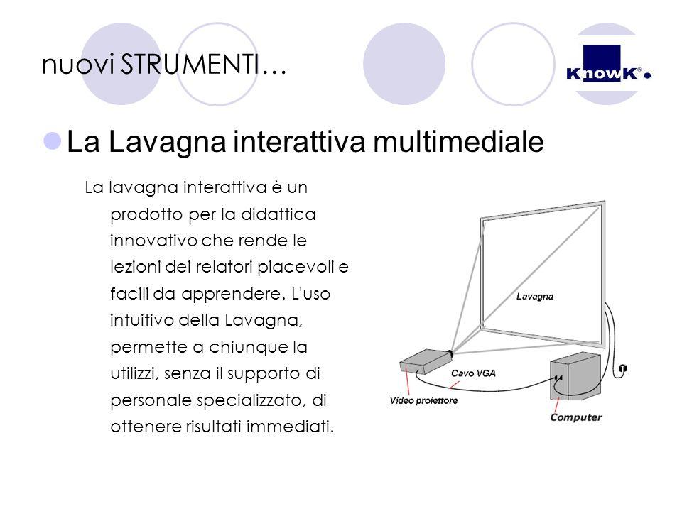 Gli strumenti della LIM Lo strumento PENNA Strumenti di annotazione Casella di testo Riconoscimento Testo a mano libera