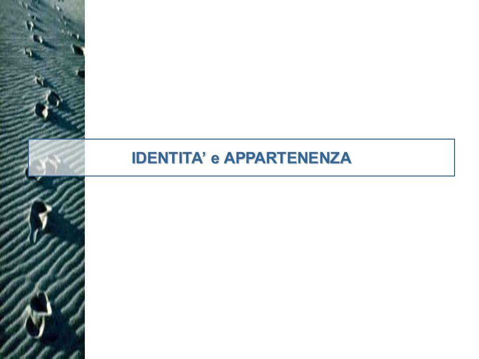 IDENTITA E APPARTENENZA Mancanza di IDENTITA e di APPARTENENZA ORIGINE DI TUTTI I NOSTRI PROBLEMI