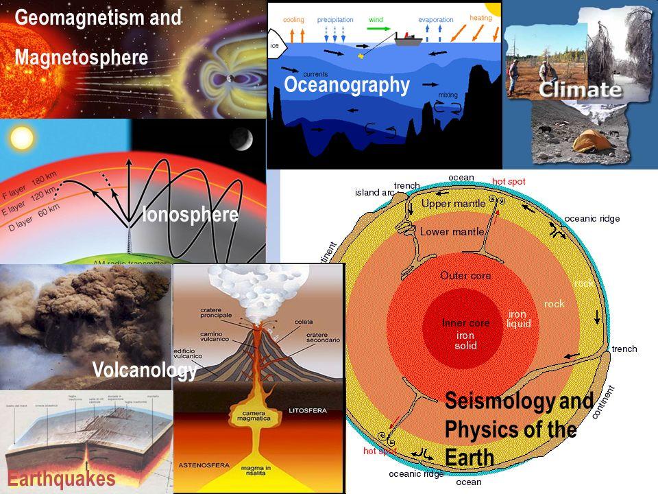 Questo OS affronta lo studio delle interazioni fra atmosfera ed oceano, consentendo di affrontare i temi della variabilità dinamica del clima a scale annuali e interannuali.