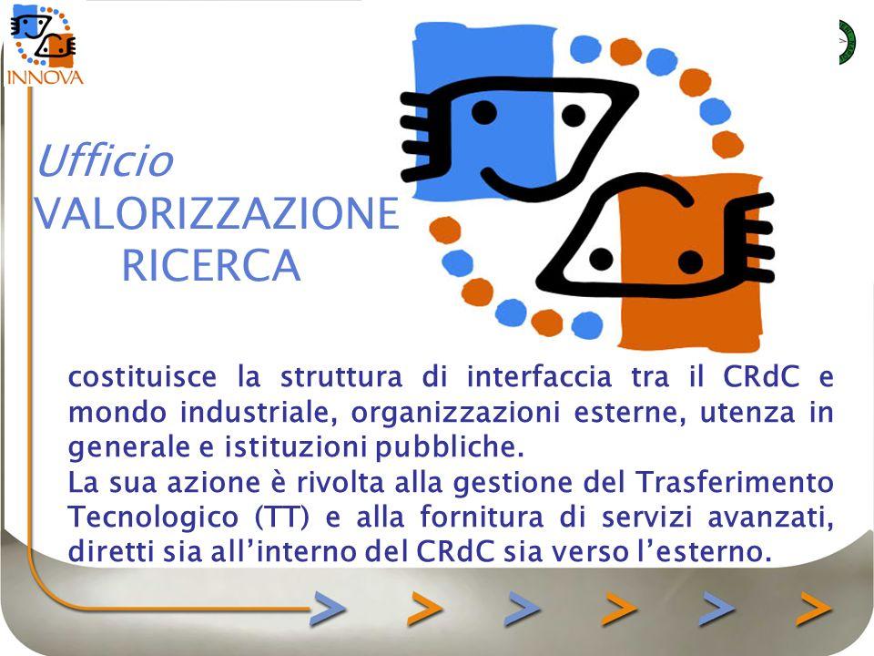 Ufficio Valorizzazione Ricerca Conoscitiva Informativa di Servizio