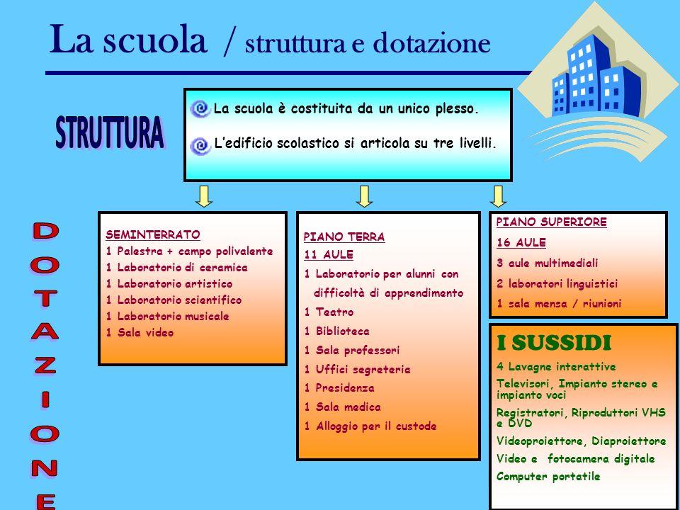 10 La scuola / struttura e dotazione La scuola è costituita da un unico plesso.