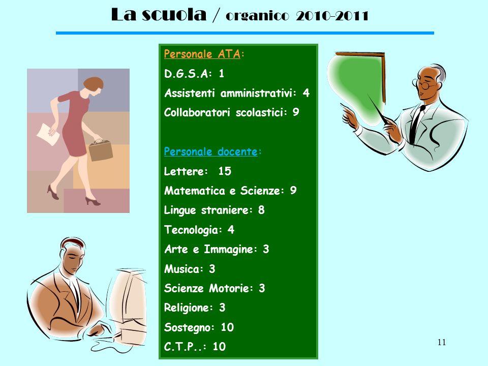 11 La scuola / organico 2010-2011 Personale ATA: D.G.S.A: 1 Assistenti amministrativi: 4 Collaboratori scolastici: 9 Personale docente: Lettere: 15 Matematica e Scienze: 9 Lingue straniere: 8 Tecnologia: 4 Arte e Immagine: 3 Musica: 3 Scienze Motorie: 3 Religione: 3 Sostegno: 10 C.T.P..: 10