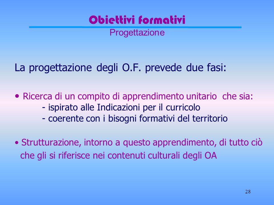 28 Obiettivi formativi Progettazione La progettazione degli O.F.