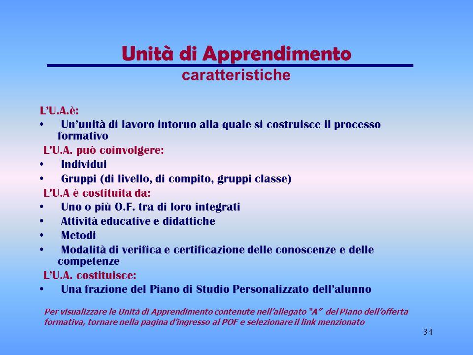 34 Unità di Apprendimento caratteristiche LU.A.è: Ununità di lavoro intorno alla quale si costruisce il processo formativo LU.A.