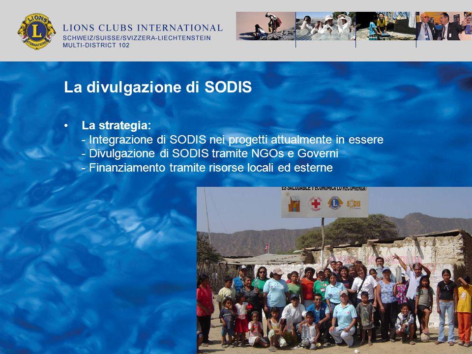 collaborazione formale * collaborazione informale * * * * * * * * * * Progetti SOLAQUA India, Nepal, Uzbekistan Pakistan, Sri Lanka, Kenia Zambia, Cambogia Progetti SODIS A.L.